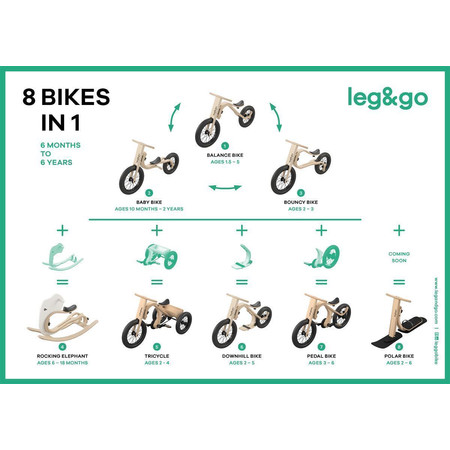 Ersatzpedal Für Kinderfahrrad Dreirad Baby Pedal Bike ZubehörR iy
